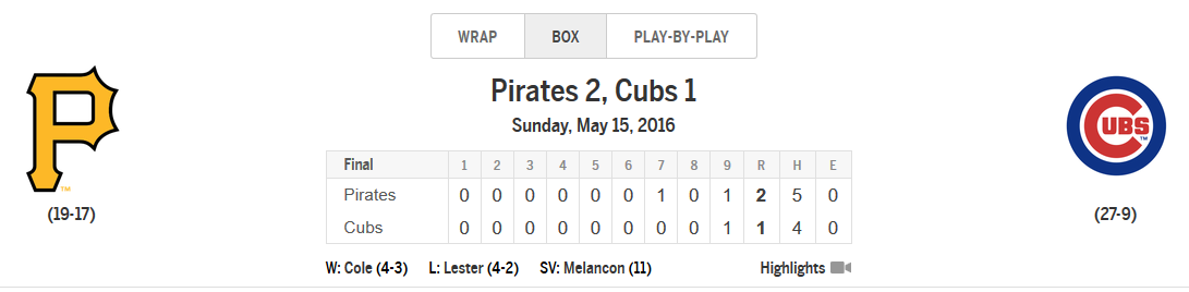 Pirates beat the cubs