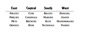 Baseball Stuff (Realignment, More Strikeouts, Playoffs…)